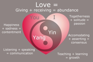 Picture from yinyangmother.com